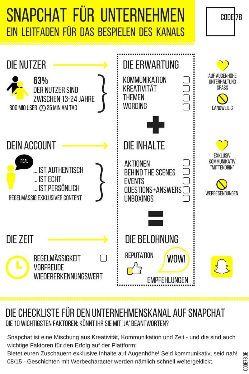 Snapchat Marketing für Unternehmen: Das Bespielen des Kanals